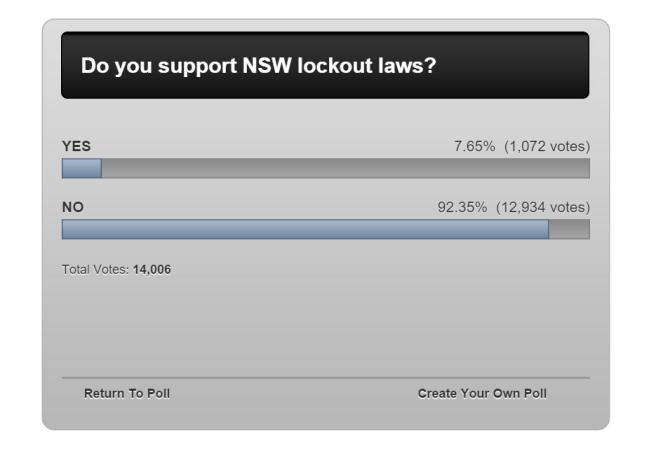353 telegraph poll